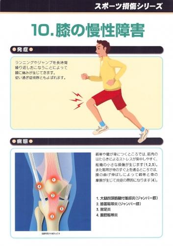 膝の慢性障害 表0001