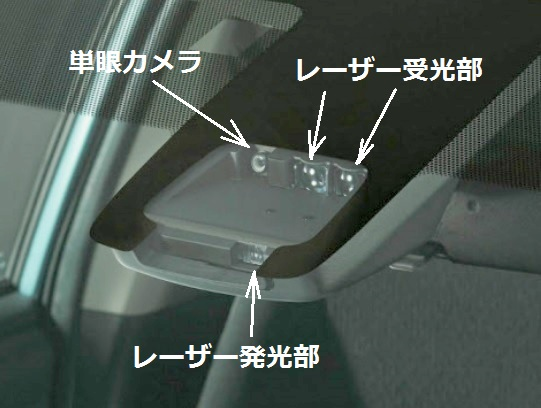 5 Safety Sense C