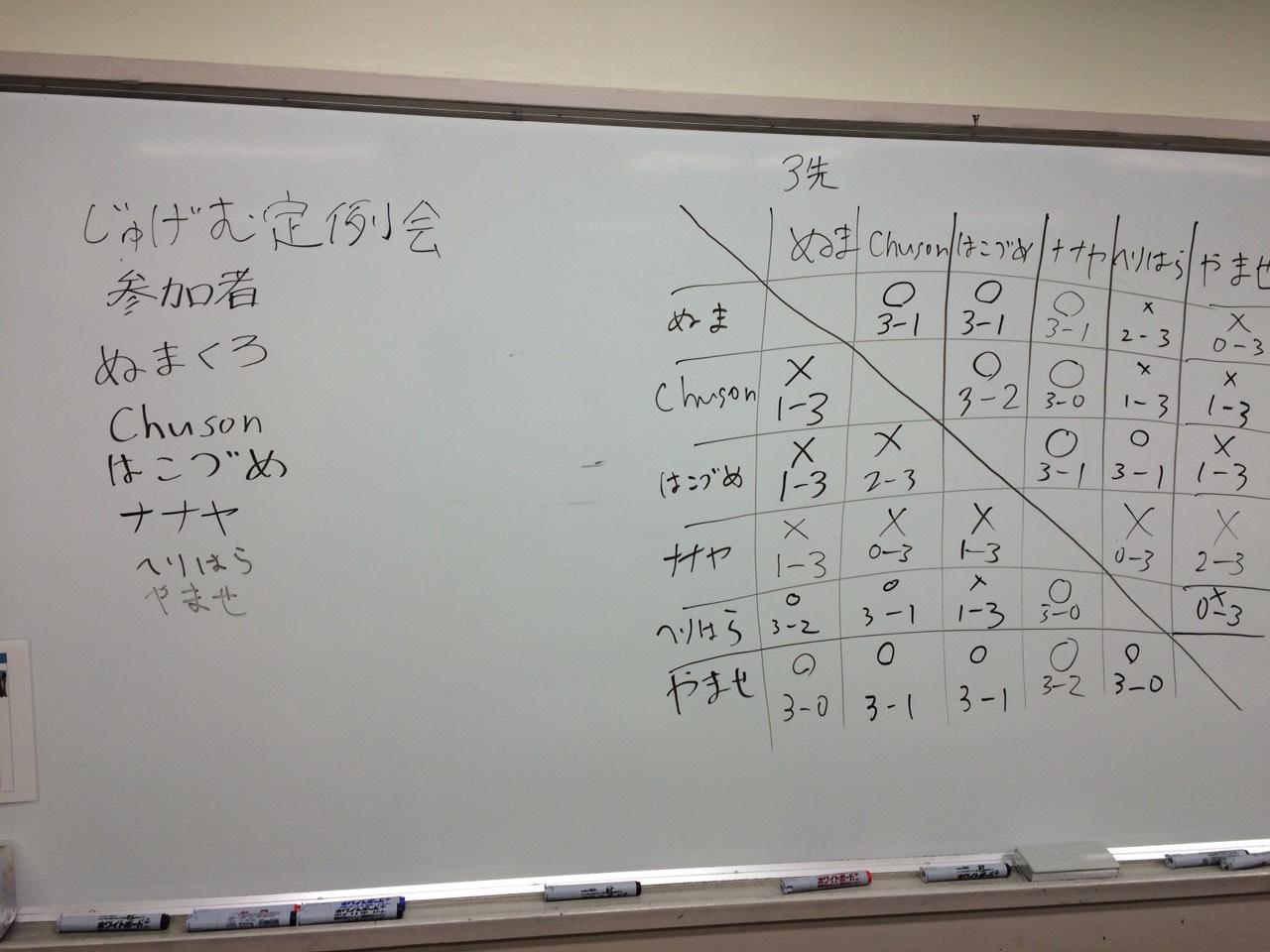 10/13 定例会2
