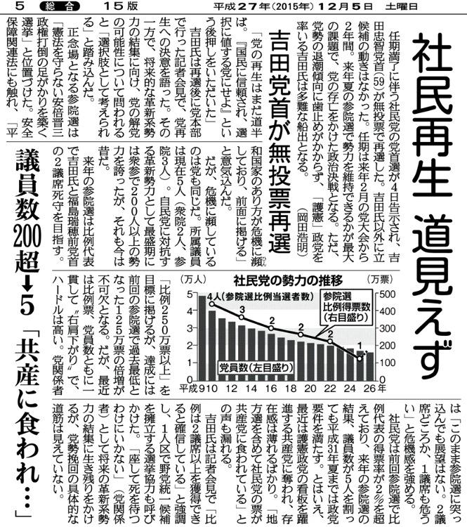 12月5日 産経 社民党の再生は