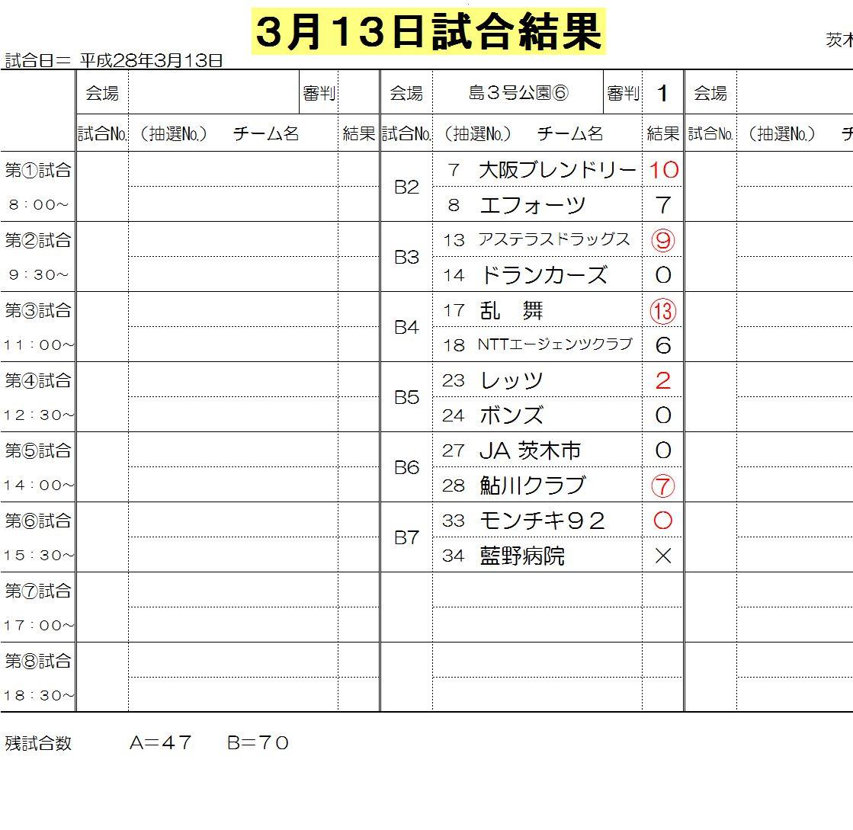3月13日試合結果