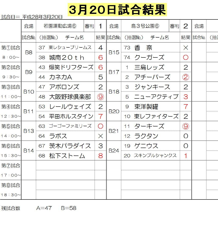 3月20日試合結果