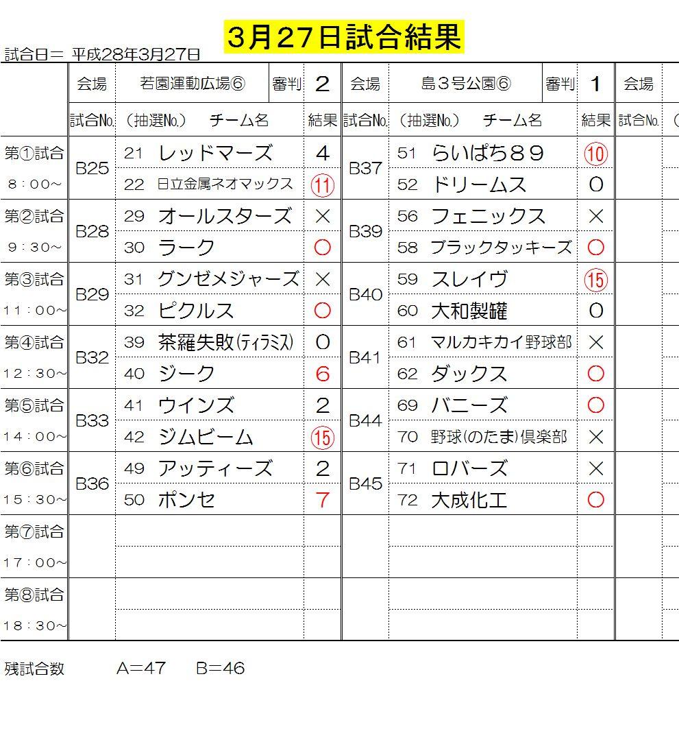 3月27日試合結果