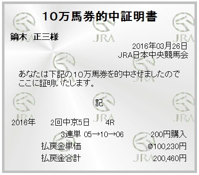 20160326chukyo4r3rt.jpg