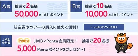 JALは50,000eJALポイントなどがプレゼントされる、海外ホテル一括検索リニューアル記念キャンペーンを開催!2