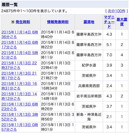 20151114地震