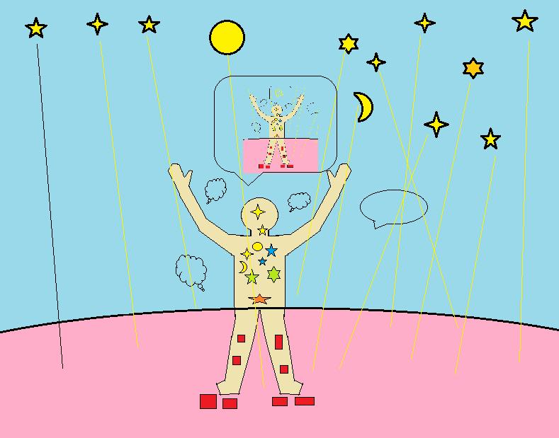 思想念と星気体と霊体とカルマ体と改善