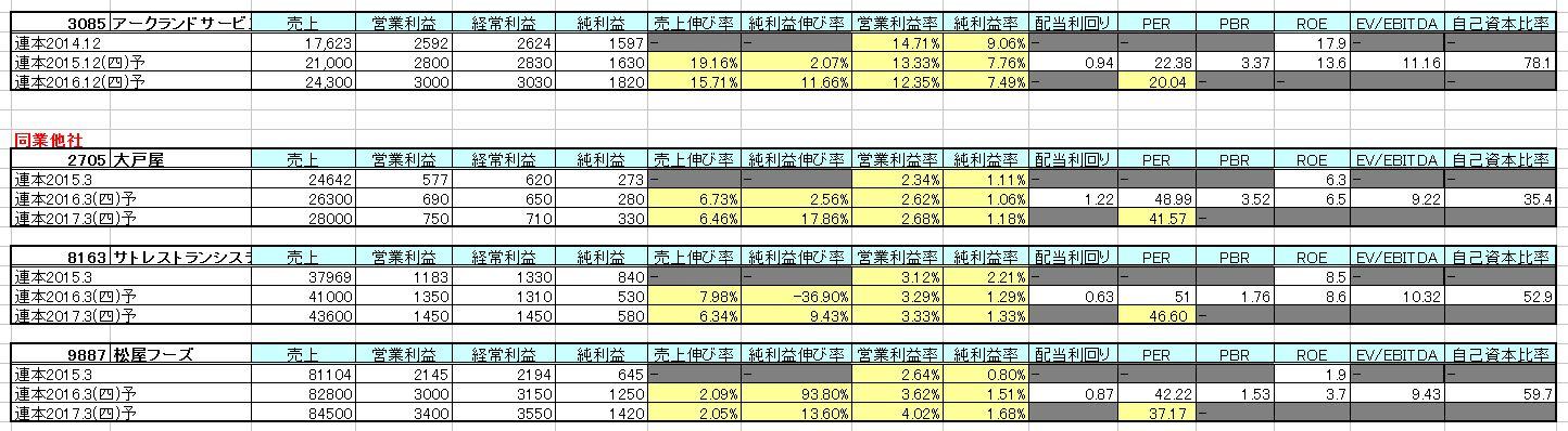 2016-02-21_他社比較