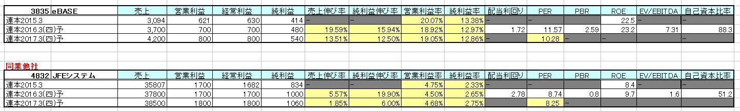 2016-02-23_他社比較
