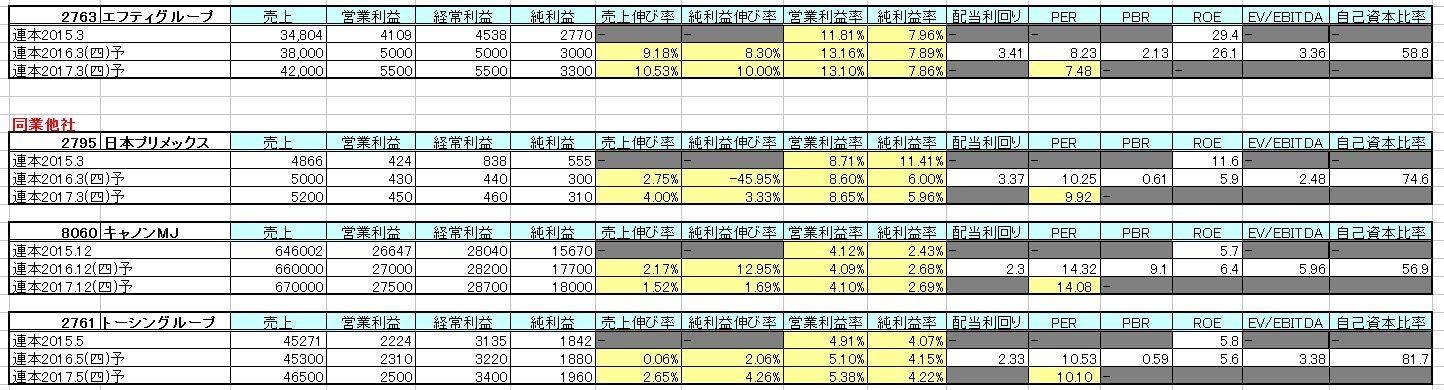 2016-03-21_他社比較