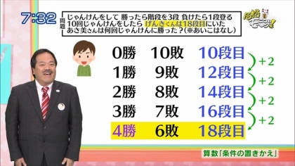 160411 合格モーニング 紺野あさ美 (4)