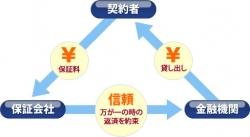 img_chishiki4_fig1.jpg