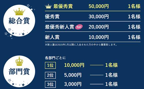 a8.net サイトコンテスト2015 賞金