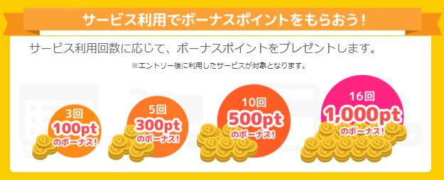 ポイントタウン 豪華賞品160万円以上プレゼントキャンペーン