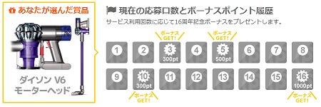 ポイントタウン 豪華賞品160万円以上プレゼント