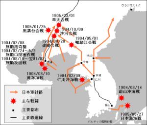 日露戦争図