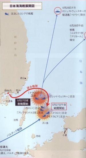 日本海海戦図