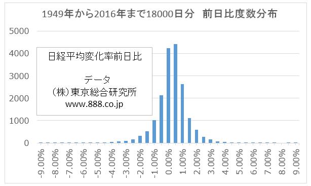 株式情報_2016-3-16_14-30-55_No-00