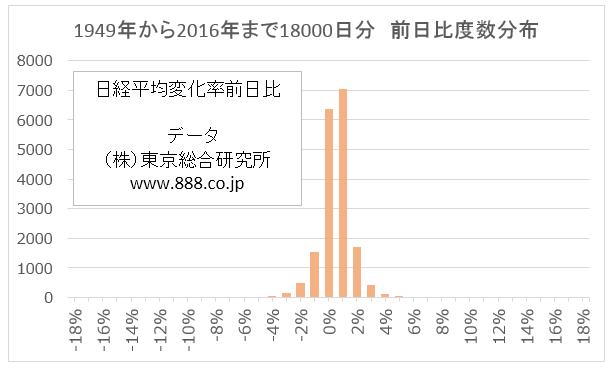 株式情報_2016-3-16_14-31-9_No-00