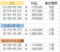 株式情報_2016-3-22_11-25-13_No-00