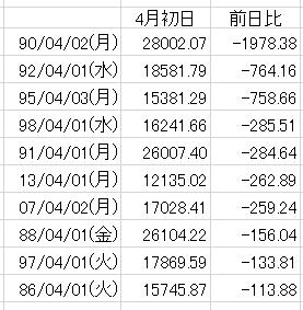 株式情報_2016-4-1_15-6-32_No-00
