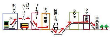 S茅ヶ崎市新栄町