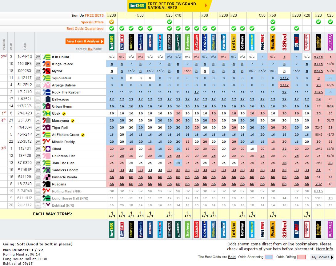 3日目1レース目