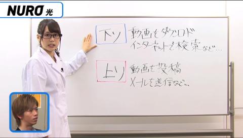 超特急のふじびじスクール!#19「So-net」完全版