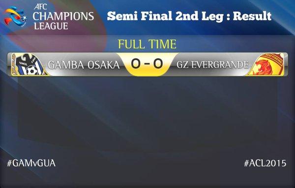 @GAMBA_OFFICIAL 0-0 @GZEvergrandeFC