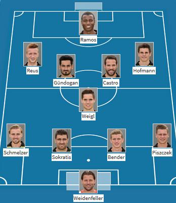 Borussia Dortmund - FK Gabala 22