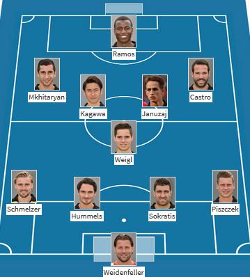 Borussia Dortmund - FK Gabala 28