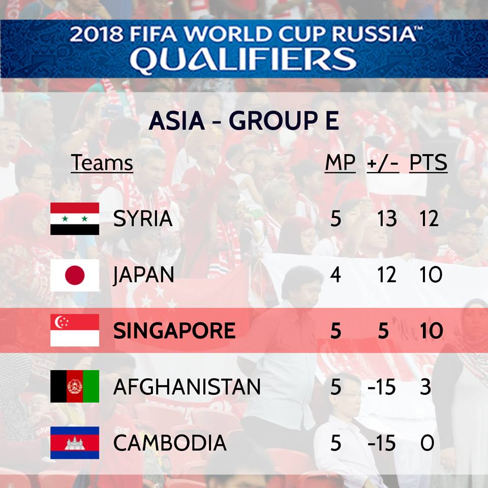 standing world cup aisa match 5 japan singapore