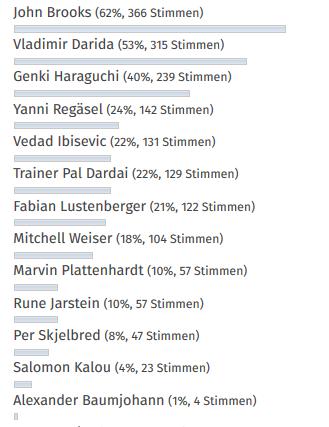 Three-Stars gegen Leverkusen_haratuchi