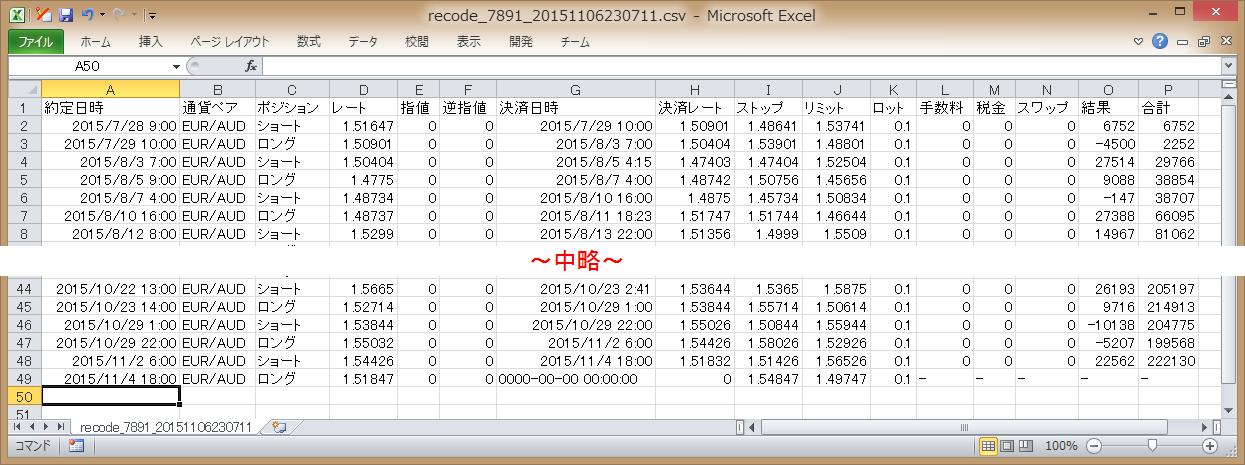 fxon_ea_forward_csv_data.png
