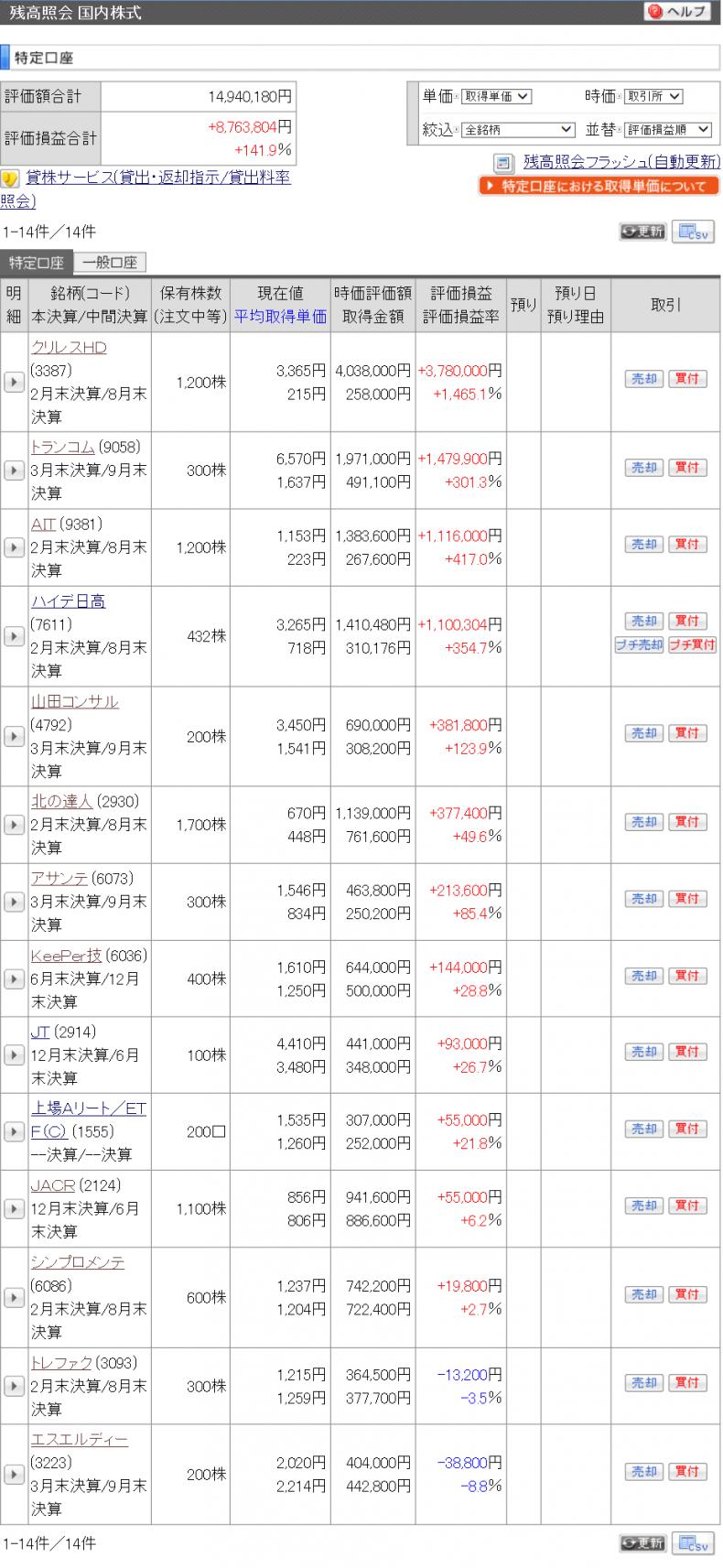 日本株11月末_convert_20151203012818