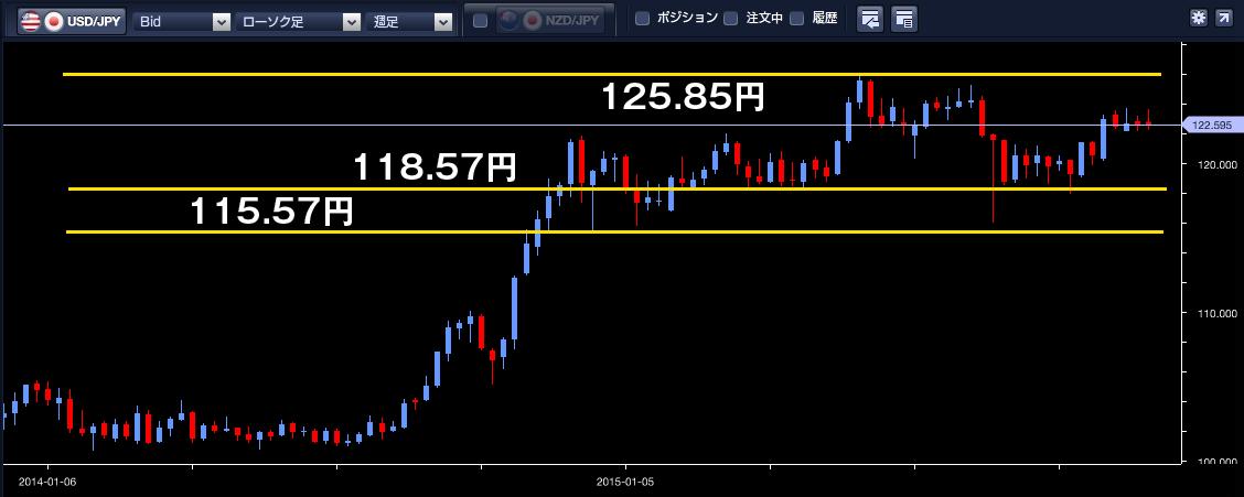ar_15dec40ドル円_02
