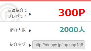 友達2000人