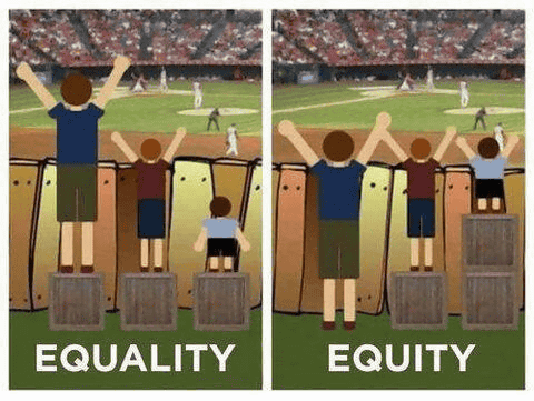 Equalityが平等、Equityが公正を表しています。