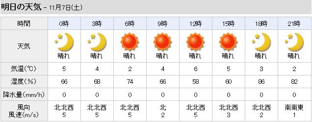 明日の天気 yahoo