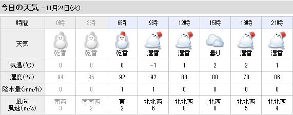11月24日天気yahoo