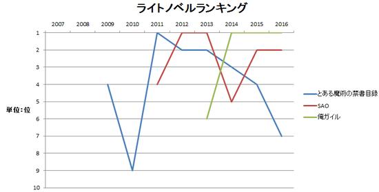 20151121Kr2016 (1)