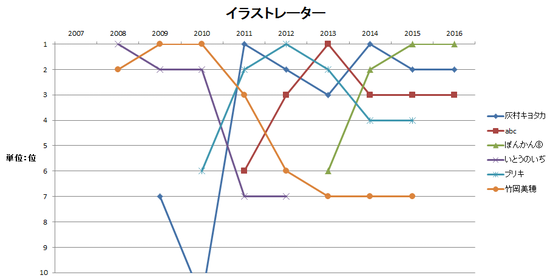20151121Kr2016 (2)
