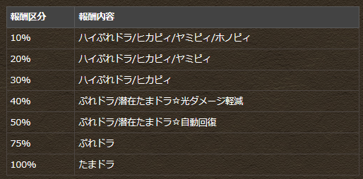 20151030121910.png