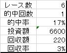 20160318成績2