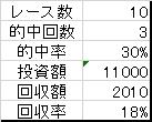 20160326成績2
