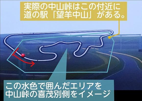 中山峠西コース (2)