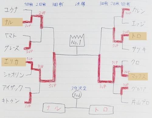 s-みんごる6 マイキャラ最強トーナメント Part4 (12)