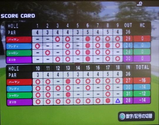 s-しゅんYマスターズ15 (ラウンド2) (14)
