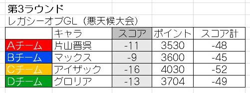 しゅんYウィンターマスターズ15-3rd (21)