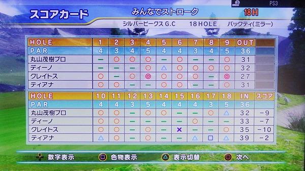 しゅんYウィンターマスターズ 第4R (26)